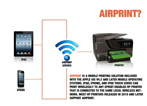 printer that connects to iphone 123 hp airprint setup printing with apple airprint ios