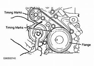 1990 Hyundai Sonata Serpentine Belt Routing And Timing Belt Diagrams