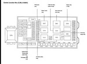 similiar 01 f150 fuel pump relay keywords 1993 ford f 150 fuse box diagram