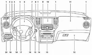 Instrument Panel    Instruments And Controls    Nissan