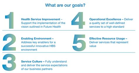 About Health Business Services