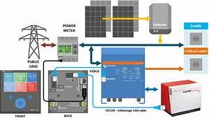 Victron  U0026 Axistorage Li 7s    9s  Victron Energy