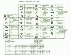 35 2005 Toyota Sienna Fuse Box Diagram