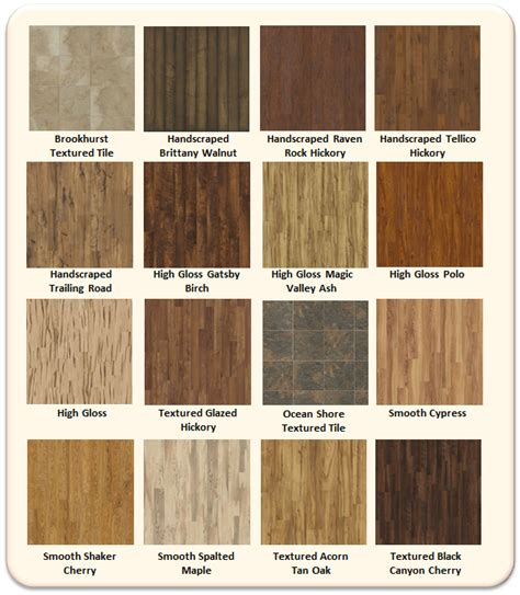 laminate flooring colour choices laminate flooring laminates laminate floors rochester mi