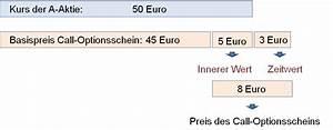Haftpflichtversicherung Zeitwert Berechnen : citifirst produktbeschreibung optionsscheine call optionsschein ~ Themetempest.com Abrechnung