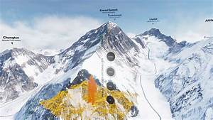 EVEREST VR On PS4 Official PlayStationStore US