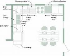 Kitchen Can Have A Simple Phone And Message Area Pinterest Mother In Law Contemporary Kitchens And Small Kitchenette Seven Design Tips To Make Your Small Kitchen Look Bigger Jennifer To Make A Small Kitchen Sizzle DIY Kitchen Design Ideas Kitchen