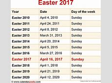 When is Easter 2017 & 2018? Dates of Easter