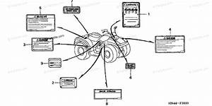 Honda Atv 2001 Oem Parts Diagram For Labels