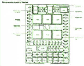 1999 Ford Expedition Xlt Fuse Box Diagram by 2003 Ford Expedition Xlt Fuse Box Diagram Circuit Wiring