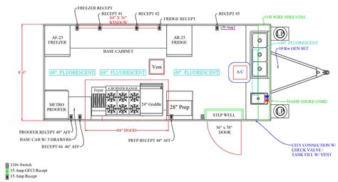 Food Truck Wiring Diagram Find Image