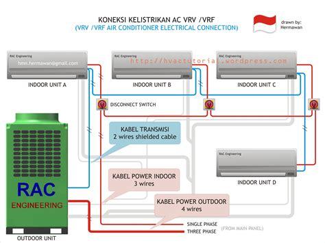 Vrv Vrf Electrical Connection Hermawan Blog