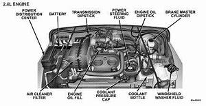 Jeep 5 2 Wiring Diagram : jeep wrangler 2005 tj 2 4l engine diagram jeep wrangler ~ A.2002-acura-tl-radio.info Haus und Dekorationen