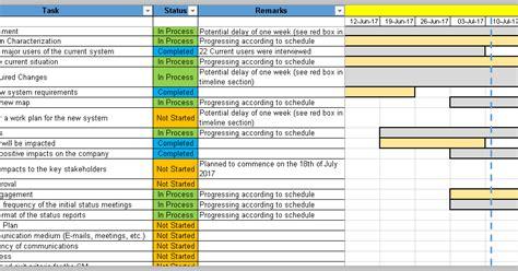 change management templates  project management