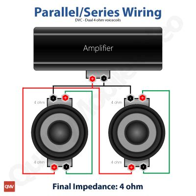Subwoofer Series Parallel Wiring Diagram by Subwoofer Wiring Wizard