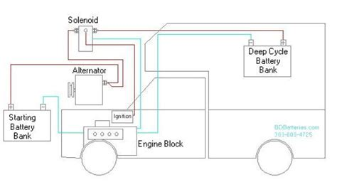 Pop Up Cer Battery Wiring Diagram by Image Result For Rv Battery Isolator Wiring Diagram Rv