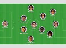 Predicting Paris SaintGermain's starting XI vs Bastia in