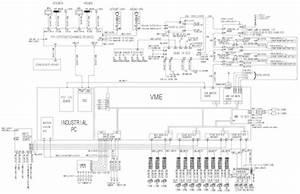 System Wiring Diagram Of Samsung Sm321 Smt Placer