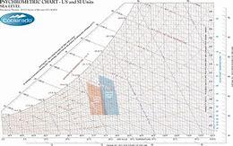 Hd Wallpapers Psychrometric Chart Si Units Sea Level Www72design9ml