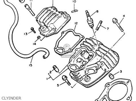 Parts Of Car Diagram Body