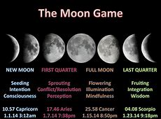 The Moon Game More Than Astrology
