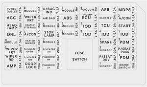 Kia Soul  2017 - 2018  - Fuse Box Diagram