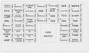 2010 Kia Soul Fuse Diagram 24631 Getacd Es