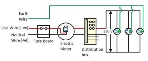 Circuit Diagram Of An Ac Generator