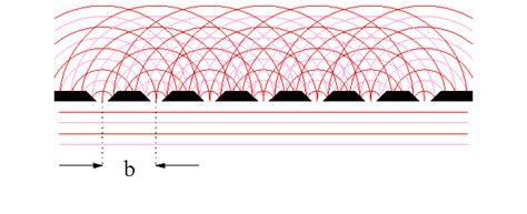 musteraufgaben interferenz spektralanalyse leifi physik