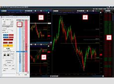 16 Tools to For Your Trading Screen EminiMind