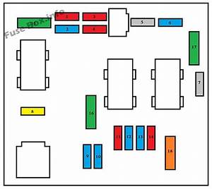 Fuse Box Diagram  U0026gt  Peugeot 206  1999