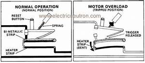 Types Of Motor Overload Relay