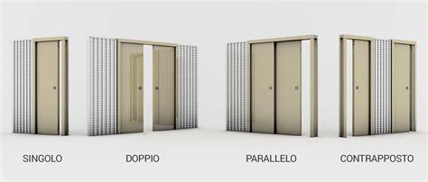 Misure Porta Scorrevole by Porte Scorrevoli A Scomparsa Misure