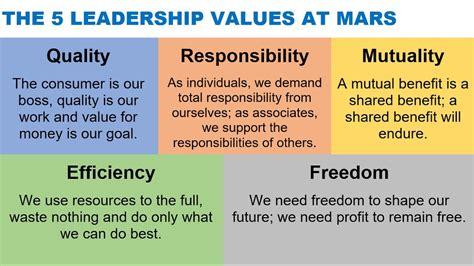 leadership values  mars  victoria  mars youtube