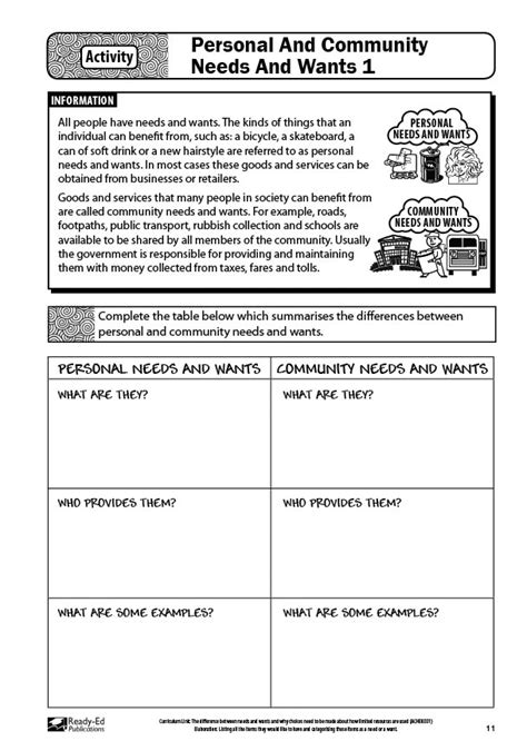 needs and wants activity sheet ready ed publications