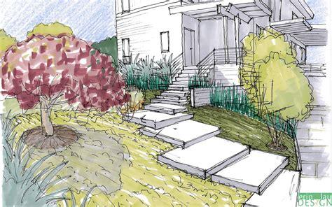 related keywords suggestions for modern landscape design