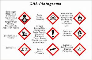 ghs chemical labels osha ghs pictogram labels hazcom labels With ghs pictograms osha