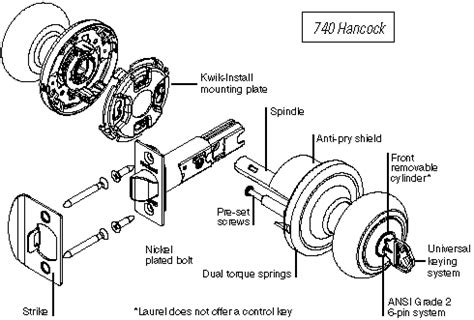 door knob diagram deadbolt lock parts diagram quotes