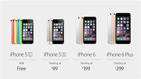 price of an iphone 6 unlocked iphone 6 price starts at 649 for 16gb model