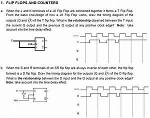 Solved  1  Flip Flops And Counters Nals Of A Jk Flip Flop