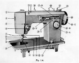 Jones Brother Z 345 Sewing Machine Manual