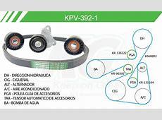 Green Autopartes Kit de Accesorios con Banda PolyV KPV3921