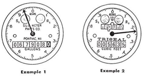 reading  water meter eweb