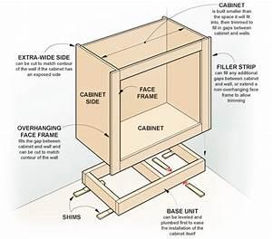 Kast maken voor de keuken, bouwtekening voor mdf
