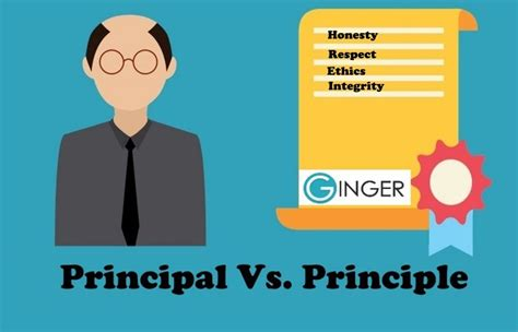 Principle vs. Principal - What's the Difference? Ginger ...