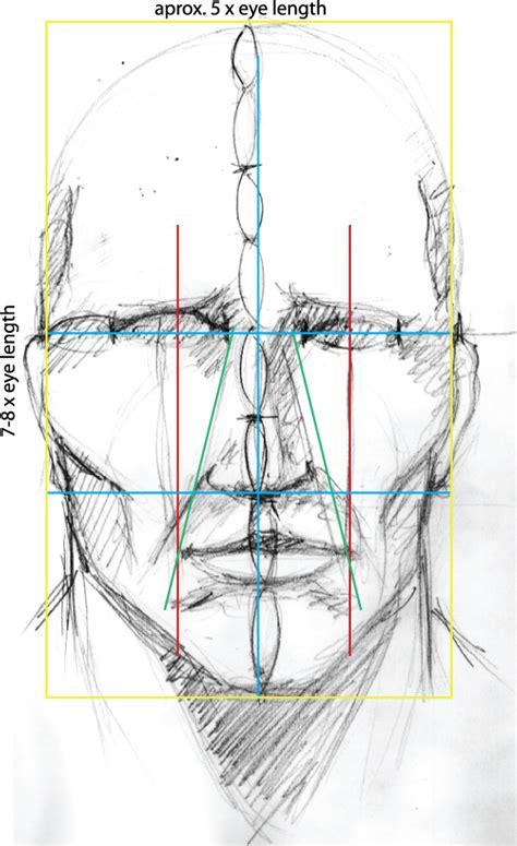 vector portraits zeichnen besserwerden