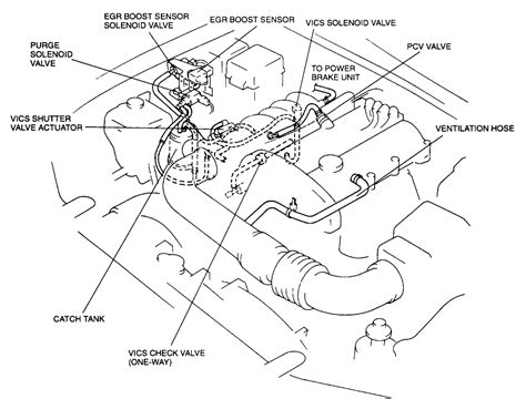 Mazda Mx 5 Vacuum Diagram by Miata Nb Speedometer Wiring Diagrams Wiring Diagram Database