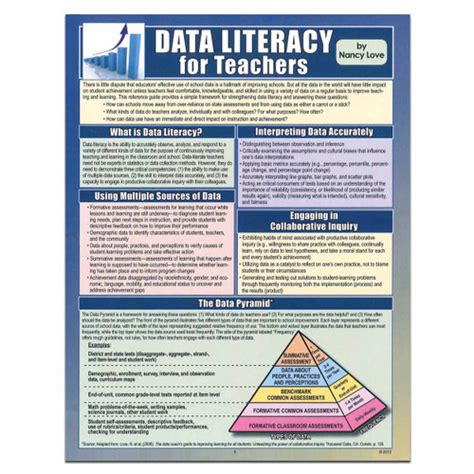 data literacy  teachers reference guide  master