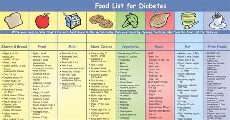 snacks  eat    diabetes  cooking recipes