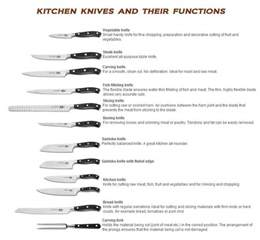 uses of kitchen knives knife terminology knife use and parts descriptions